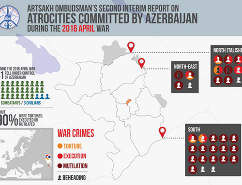 Artsakh Ombudsman Issues Second Report on Azerbaijani War Crimes